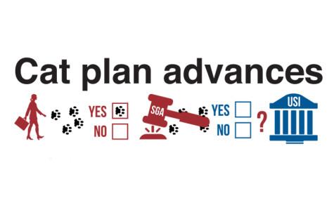 Cat plan advances: Student government supports TNR procedure