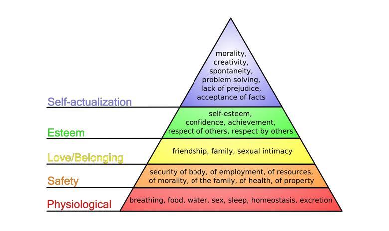 Sex education: mentally & physically